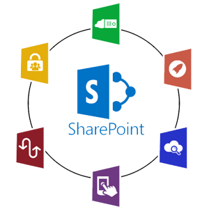 Microsoft SharePoint Feature
